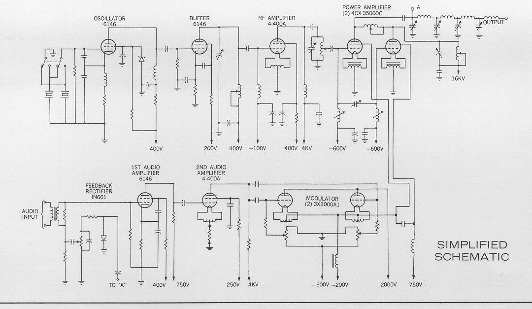 Screen Modulated 4-65A's